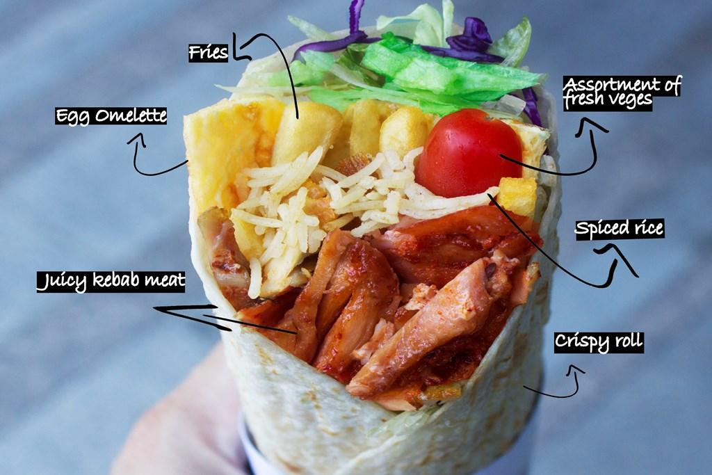 anatomy of a an EPIK kebab - small for web